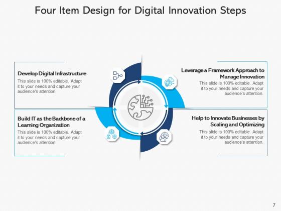 Four_Components_Agenda_Transformation_Ppt_PowerPoint_Presentation_Complete_Deck_Slide_7