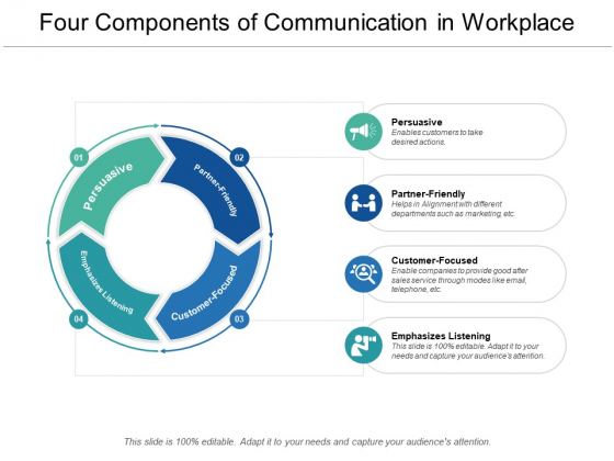 Four Components Of Communication In Workplace Ppt PowerPoint Presentation Professional Slides
