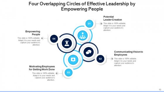 Four_Conjoining_Circles_Training_Development_Ppt_PowerPoint_Presentation_Complete_Deck_With_Slides_Slide_10