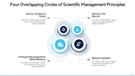 Four_Conjoining_Circles_Training_Development_Ppt_PowerPoint_Presentation_Complete_Deck_With_Slides_Slide_3