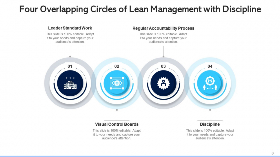Four_Conjoining_Circles_Training_Development_Ppt_PowerPoint_Presentation_Complete_Deck_With_Slides_Slide_8