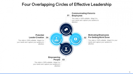 Four_Conjoining_Circles_Training_Development_Ppt_PowerPoint_Presentation_Complete_Deck_With_Slides_Slide_9
