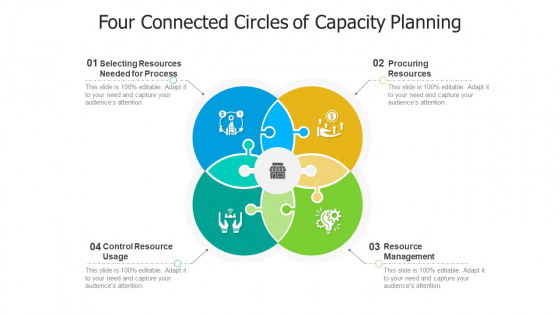 Four Connected Circles Of Capacity Planning Ppt Inspiration Guide PDF