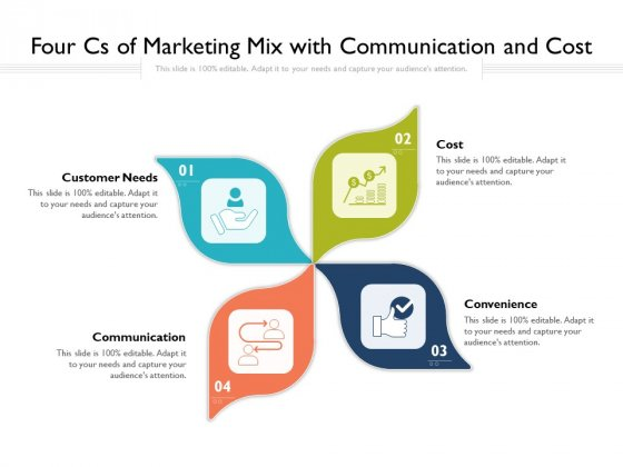 Four Cs Of Marketing Mix With Communication And Cost Ppt PowerPoint Presentation File Gallery PDF