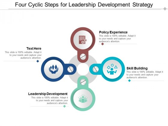 Four Cyclic Steps For Leadership Development Strategy Ppt Powerpoint Presentation Icon Elements