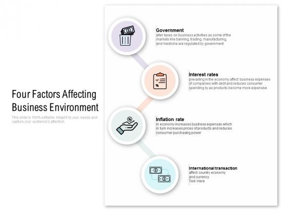 Four Factors Affecting Business Environment Ppt PowerPoint Presentation File Clipart Images