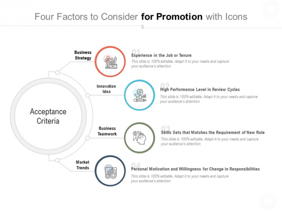 Four Factors To Consider For Promotion With Icons Ppt PowerPoint Presentation Styles Background
