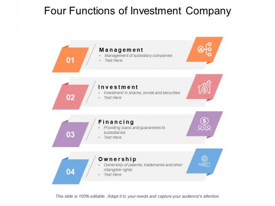 Four Functions Of Investment Company Ppt PowerPoint Presentation Gallery Picture