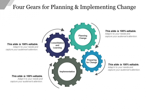 Four Gears For Planning And Implementing Change Ppt PowerPoint Presentation Infographics Master Slide