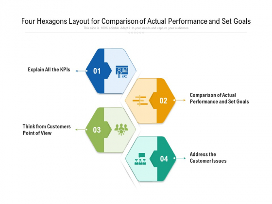 Four Hexagons Layout For Comparison Of Actual Performance And Set Goals Ppt PowerPoint Presentation Gallery Format Ideas PDF