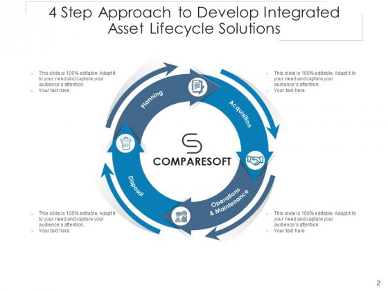 Four_Initiatives_To_Create_Consolidated_Solutions_Management_Ppt_PowerPoint_Presentation_Complete_Deck_Slide_2