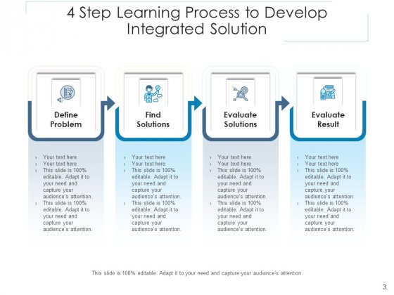 Four_Initiatives_To_Create_Consolidated_Solutions_Management_Ppt_PowerPoint_Presentation_Complete_Deck_Slide_3