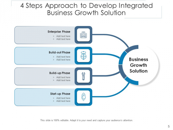 Four_Initiatives_To_Create_Consolidated_Solutions_Management_Ppt_PowerPoint_Presentation_Complete_Deck_Slide_5