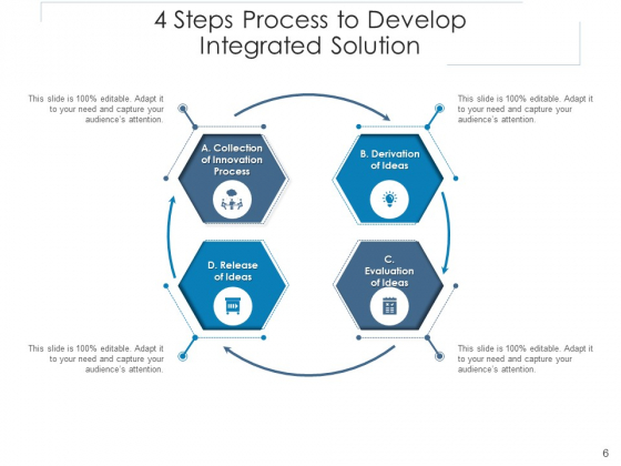 Four_Initiatives_To_Create_Consolidated_Solutions_Management_Ppt_PowerPoint_Presentation_Complete_Deck_Slide_6