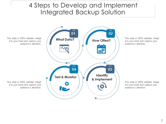 Four_Initiatives_To_Create_Consolidated_Solutions_Management_Ppt_PowerPoint_Presentation_Complete_Deck_Slide_7