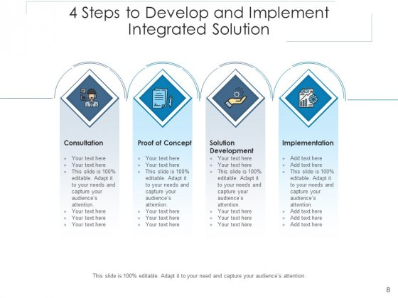 Four_Initiatives_To_Create_Consolidated_Solutions_Management_Ppt_PowerPoint_Presentation_Complete_Deck_Slide_8