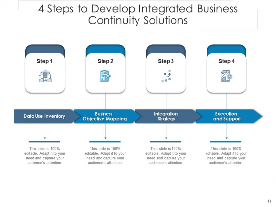 Four_Initiatives_To_Create_Consolidated_Solutions_Management_Ppt_PowerPoint_Presentation_Complete_Deck_Slide_9
