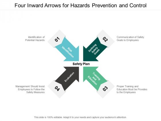 Four Inward Arrows For Hazards Prevention And Control Ppt Powerpoint Presentation Visual Aids Example File