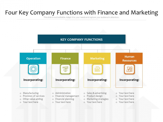 Four Key Company Functions With Finance And Marketing Ppt PowerPoint Presentation Gallery Graphics Pictures PDF