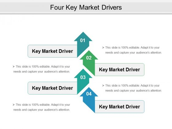 Four Key Market Drivers Ppt PowerPoint Presentation Infographic Template Show