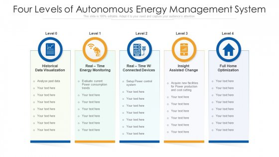 Four Levels Of Autonomous Energy Management System Ppt Outline Visuals PDF