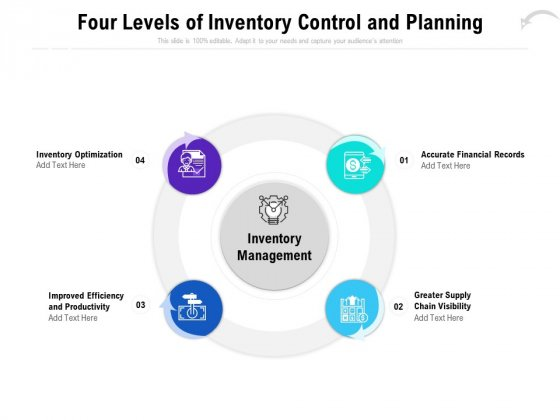 Four Levels Of Inventory Control And Planning Ppt PowerPoint Presentation Styles Vector