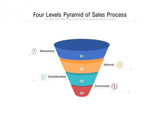 four levels pyramid of sales process ppt powerpoint presentation summary guidelines pdf