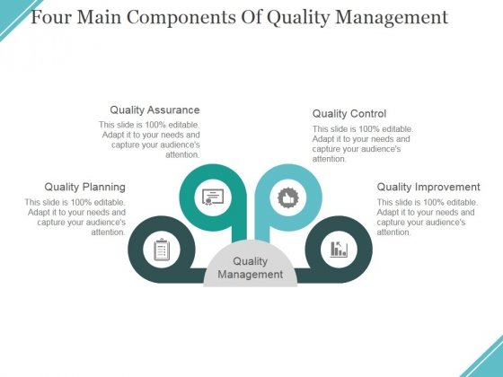 Four Main Components Of Quality Management Ppt PowerPoint Presentation File Brochure