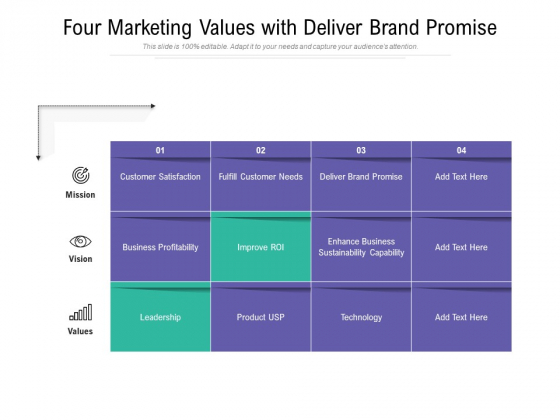 Four_Marketing_Values_With_Deliver_Brand_Promise_Ppt_PowerPoint_Presentation_Gallery_Template_PDF_Slide_1