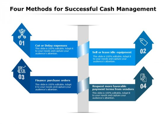 Four Methods For Successful Cash Management Ppt PowerPoint Presentation Icon Infographics PDF