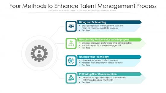 Four Methods To Enhance Talent Management Process Ppt Show Brochure PDF