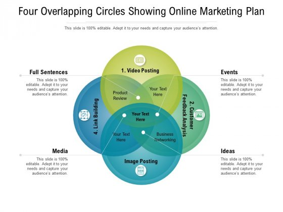 Four Overlapping Circles Showing Online Marketing Plan Ppt PowerPoint Presentation Icon Graphics Design PDF