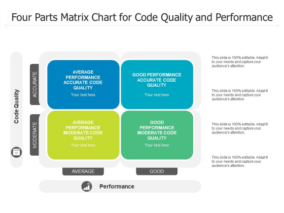 Four Parts Matrix Chart For Code Quality And Performance Ppt PowerPoint Presentation Gallery Files PDF