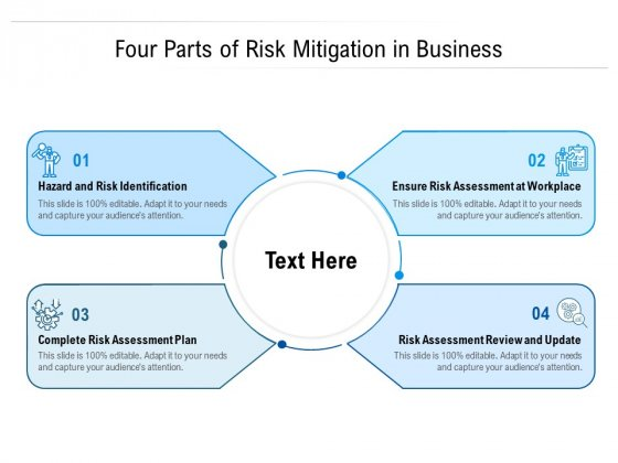 Four Parts Of Risk Mitigation In Business Ppt PowerPoint Presentation Icon Styles PDF