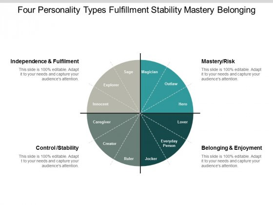 four personality types fulfillment stability mastery belonging ppt powerpoint presentation infographics gallery