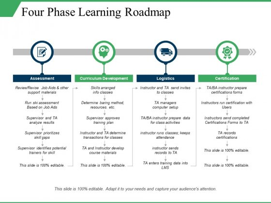 Four Phase Learning Roadmap Ppt PowerPoint Presentation Summary Diagrams