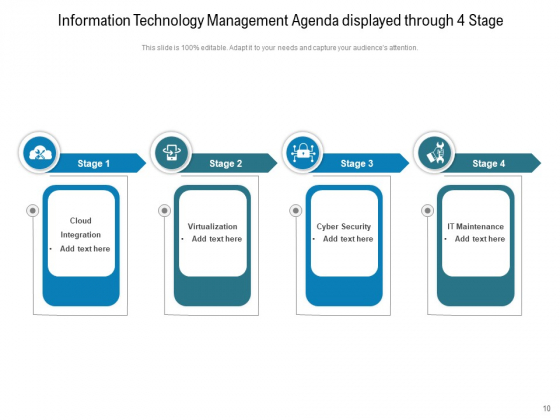 Four_Phase_Plan_Business_Development_Ppt_PowerPoint_Presentation_Complete_Deck_Slide_10