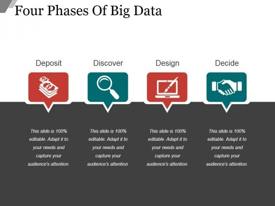 Four Phases Of Big Data Ppt PowerPoint Presentation Slides