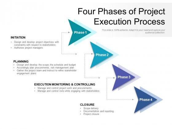 Four Phases Of Project Execution Process Ppt PowerPoint Presentation Infographics Smartart PDF