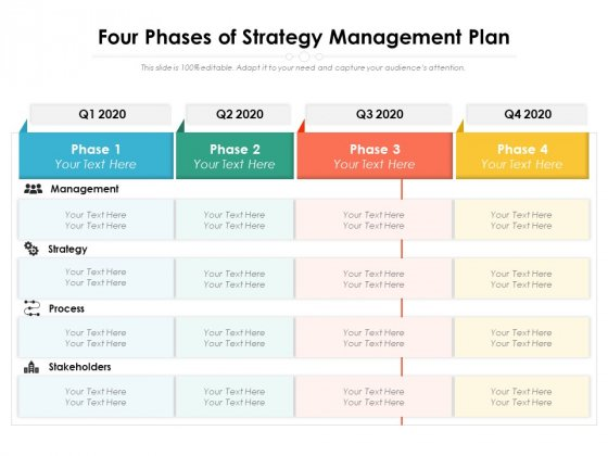 Four Phases Of Strategy Management Plan Ppt PowerPoint Presentation File Portrait PDF