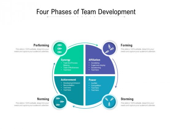 Four Phases Of Team Development Ppt PowerPoint Presentation Inspiration Slide Portrait PDF