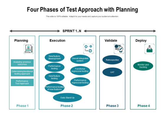 Four Phases Of Test Approach With Planning Ppt PowerPoint Presentation Summary Outfit PDF