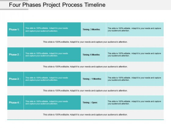 Four Phases Project Process Timeline Ppt PowerPoint Presentation Model Slide Download