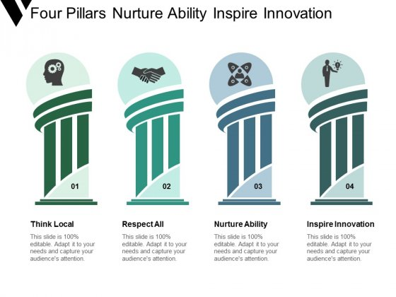 Four Pillars Nurture Ability Inspire Innovation Ppt Powerpoint Presentation Infographic Template Templates
