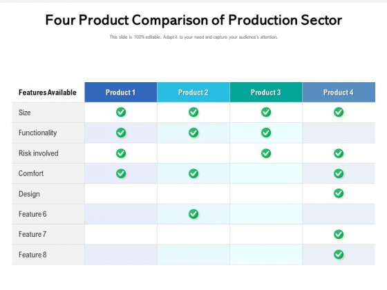 Four Product Comparison Of Production Sector Ppt PowerPoint Presentation Icon Model PDF