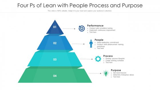 Four Ps Of Lean With People Process And Purpose Ppt PowerPoint Presentation Professional Grid PDF