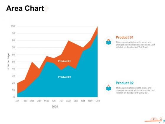 Four_Quarter_Milestone_Plan_Ppt_PowerPoint_Presentation_Complete_Deck_With_Slides_Slide_11