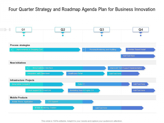 Four Quarter Strategy And Roadmap Agenda Plan For Business Innovation Demonstration
