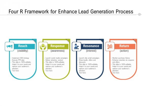 Four R Framework For Enhance Lead Generation Process Ppt PowerPoint Presentation Gallery Influencers PDF