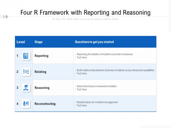 Four R Framework With Reporting And Reasoning Ppt PowerPoint Presentation File Clipart PDF